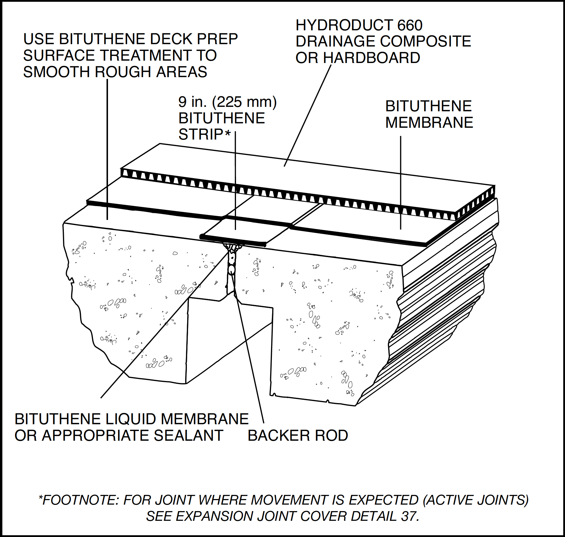 TL-0011 — Expansion Joints in Concrete Construction