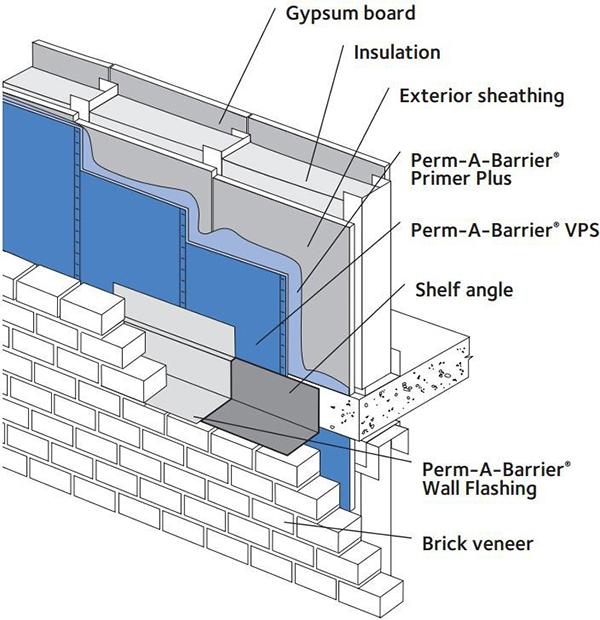 Perm a barrier vps gcp applied technologies for Fireproof vapor barrier