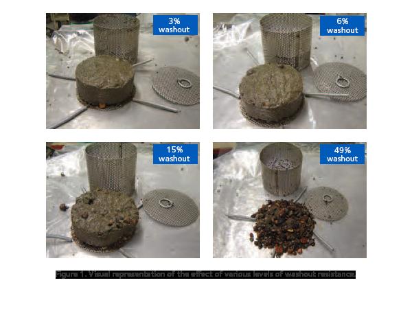 TB-1401 — Using V-MAR® 3 (Rheology Modifying Admixture) to
