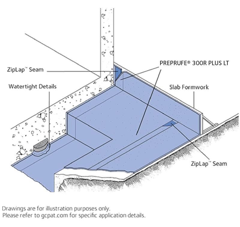 PREPRUFE® 300R Plus LT & 160R Plus LT Membranes Data Sheet ...