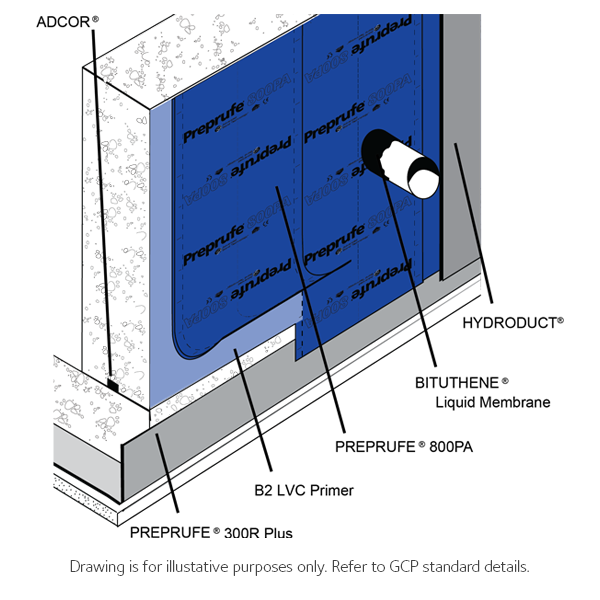 PREPRUFE® 800PA Post-Applied Membrane (US Version) | GCP Applied