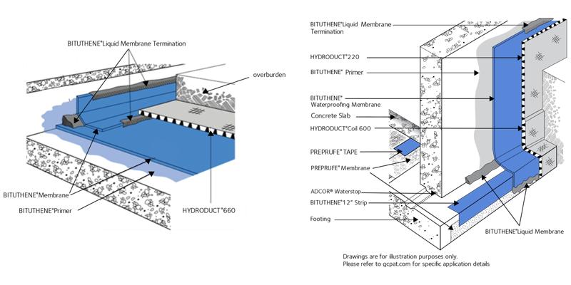 BITUTHENE® 3000 and BITUTHENE® Low Temperature Membranes (US Version