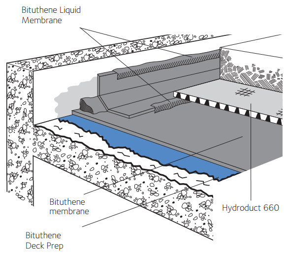 Waterproofing Membrane For Protection : Bituthene post applied waterproofing gcp