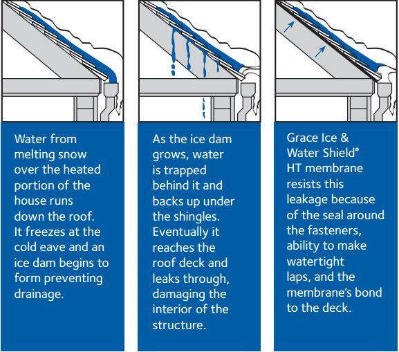 Grace Ice Amp Water Shield 174 Gcp Applied Technologies