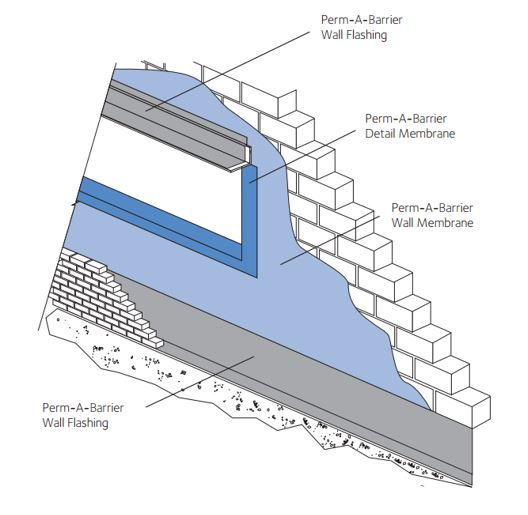 Air Barrier Membrane : Perm a barrier detail membrane gcp applied technologies