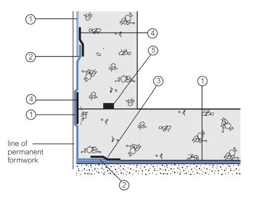 PREPRUFE® GMS Membrane (Gas Mitigation System)(US Version